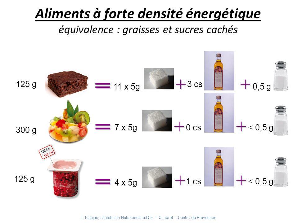 + + I. Flaujac, Diététicien Nutritionniste D.E. – Chabrol – Centre de Prévention 3 cs 11 x 5g 125 g + 0,5 g 300 g 0 cs7 x 5g + < 0,5 g 125 g + 1 cs 4