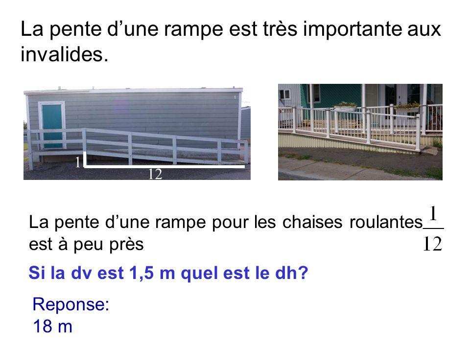 La pente dune rampe est très importante aux invalides. La pente dune rampe pour les chaises roulantes est à peu près 1 12 Si la dv est 1,5 m quel est