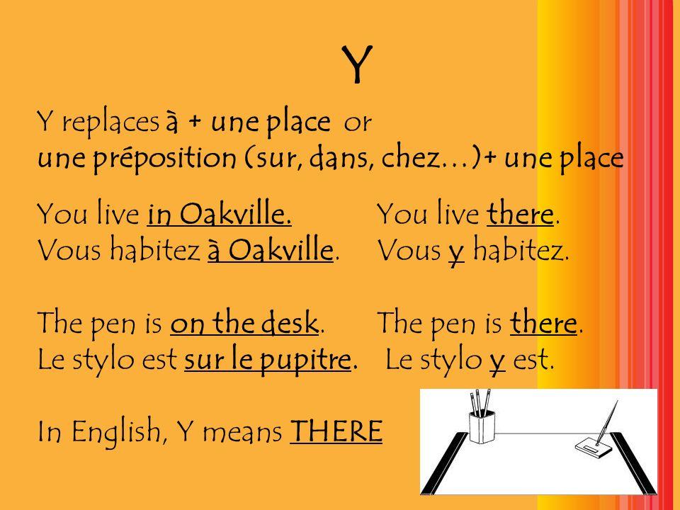 Y Y replaces à + une place or une préposition (sur, dans, chez…)+ une place You live in Oakville.You live there. Vous habitez à Oakville.Vous y habite