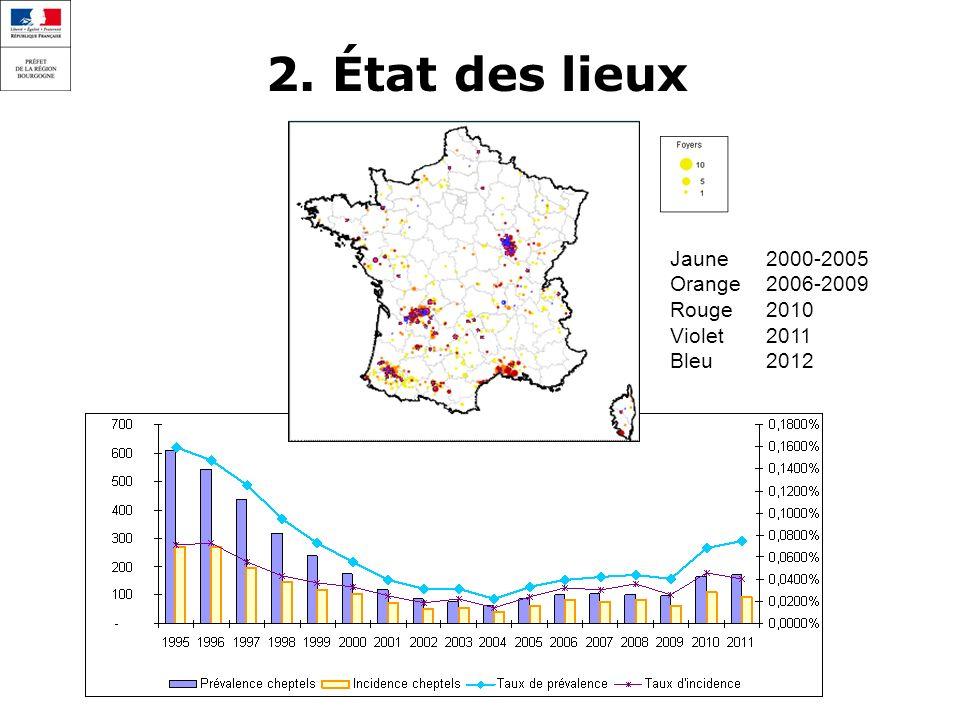 2. État des lieux Jaune 2000-2005 Orange 2006-2009 Rouge 2010 Violet2011 Bleu2012