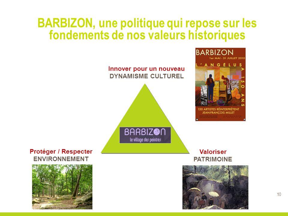 10 BARBIZON, une politique qui repose sur les fondements de nos valeurs historiques Valoriser PATRIMOINE Innover pour un nouveau DYNAMISME CULTUREL Protéger / Respecter ENVIRONNEMENT