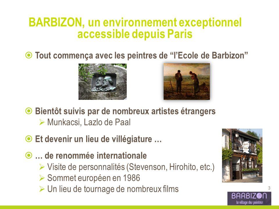 3 BARBIZON, un environnement exceptionnel accessible depuis Paris Tout commença avec les peintres de lEcole de Barbizon Bientôt suivis par de nombreux artistes étrangers Munkacsi, Lazlo de Paal Et devenir un lieu de villégiature … … de renommée internationale Visite de personnalités (Stevenson, Hirohito, etc.) Sommet européen en 1986 Un lieu de tournage de nombreux films