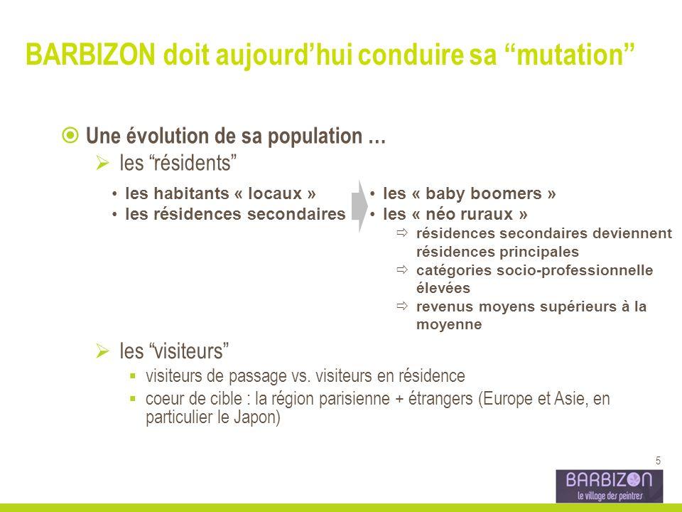 5 BARBIZON doit aujourdhui conduire sa mutation Une évolution de sa population … les résidents les « baby boomers » les « néo ruraux » résidences seco