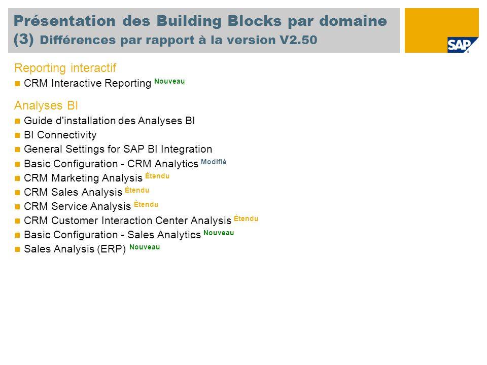 Présentation des Building Blocks par domaine (3) Différences par rapport à la version V2.50 Reporting interactif CRM Interactive Reporting Nouveau Ana