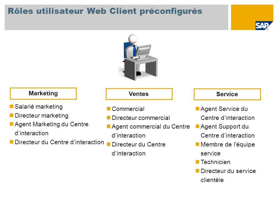 Rôles utilisateur Web Client préconfigurés Salarié marketing Directeur marketing Agent Marketing du Centre dinteraction Directeur du Centre dinteracti