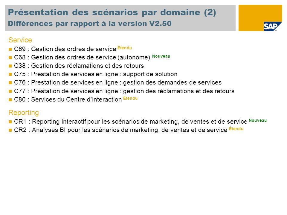 Présentation des scénarios par domaine (2) Différences par rapport à la version V2.50 Service C69 : Gestion des ordres de service Étendu C68 : Gestion
