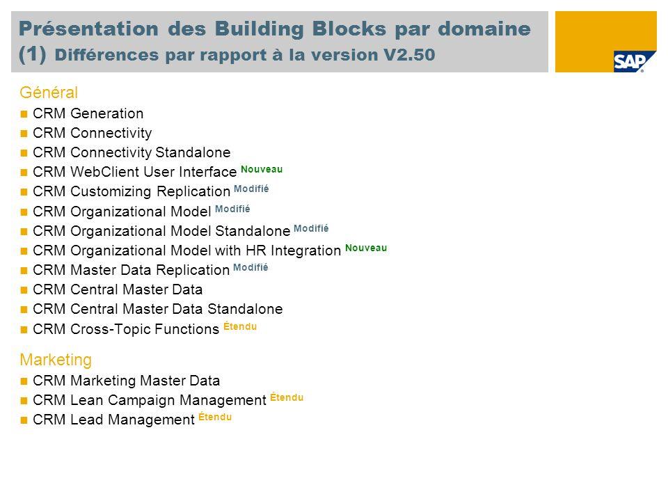 Présentation des Building Blocks par domaine (1) Différences par rapport à la version V2.50 Général CRM Generation CRM Connectivity CRM Connectivity S