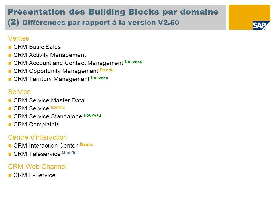 Présentation des Building Blocks par domaine (2) Différences par rapport à la version V2.50 Ventes CRM Basic Sales CRM Activity Management CRM Account