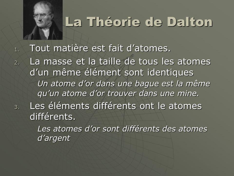 La Théorie de Dalton La Théorie de Dalton 1. Tout matière est fait datomes. 2. La masse et la taille de tous les atomes dun même élément sont identiqu