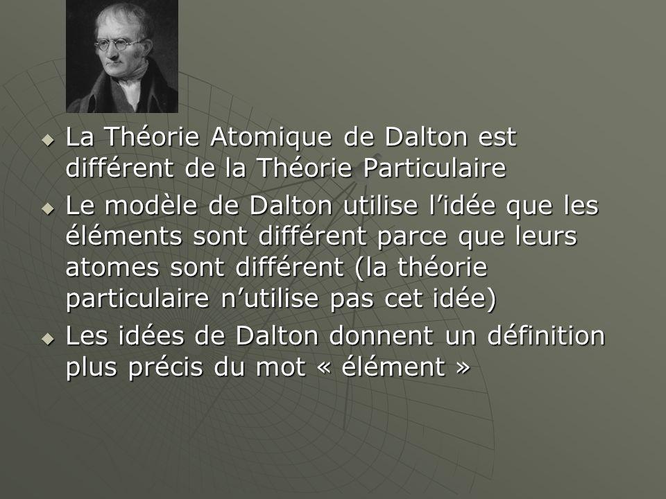 La Théorie Atomique de Dalton est différent de la Théorie Particulaire La Théorie Atomique de Dalton est différent de la Théorie Particulaire Le modèl