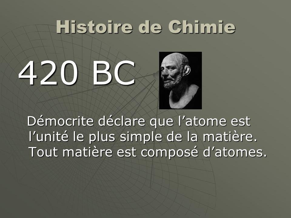 Histoire de Chimie 420 BC Démocrite déclare que latome est lunité le plus simple de la matière. Tout matière est composé datomes. Démocrite déclare qu