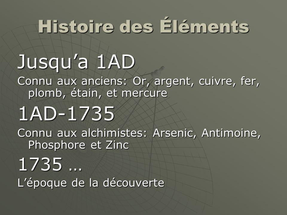 Histoire des Éléments Jusqua 1AD Connu aux anciens: Or, argent, cuivre, fer, plomb, étain, et mercure 1AD-1735 Connu aux alchimistes: Arsenic, Antimoi