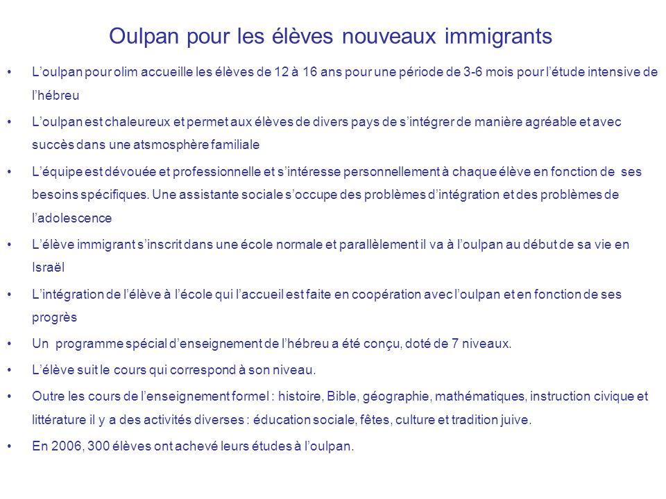 Oulpan pour les élèves nouveaux immigrants Loulpan pour olim accueille les élèves de 12 à 16 ans pour une période de 3-6 mois pour létude intensive de