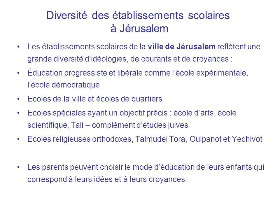 Diversité des établissements scolaires à Jérusalem Les établissements scolaires de la ville de Jérusalem reflètent une grande diversité didéologies, d