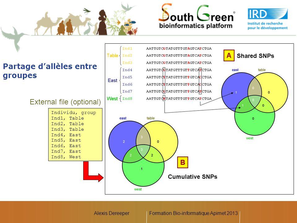 Alexis Dereeper Individu, group Ind1, Table Ind2, Table Ind3, Table Ind4, East Ind5, East Ind6, East Ind7, East Ind8, West External file (optional) Pa