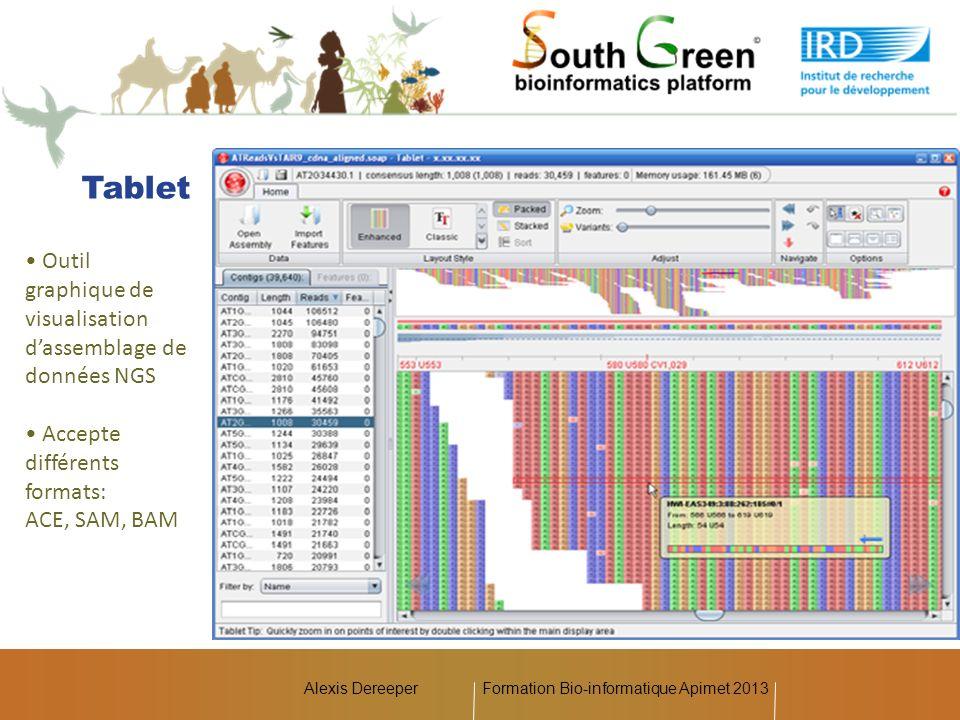 Alexis Dereeper Tablet Outil graphique de visualisation dassemblage de données NGS Accepte différents formats: ACE, SAM, BAM Formation Bio-informatiqu