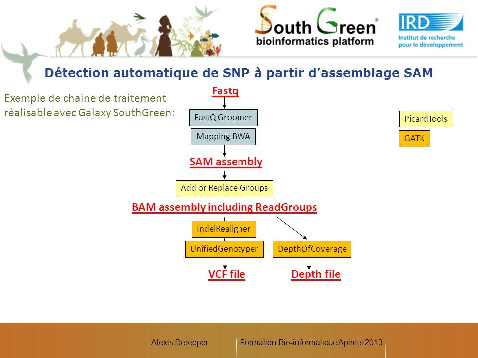 Alexis Dereeper Détection automatique de SNP à partir dassemblage SAM SAM assembly FastQ Groomer Mapping BWA GATK PicardTools Fastq Exemple de chaine