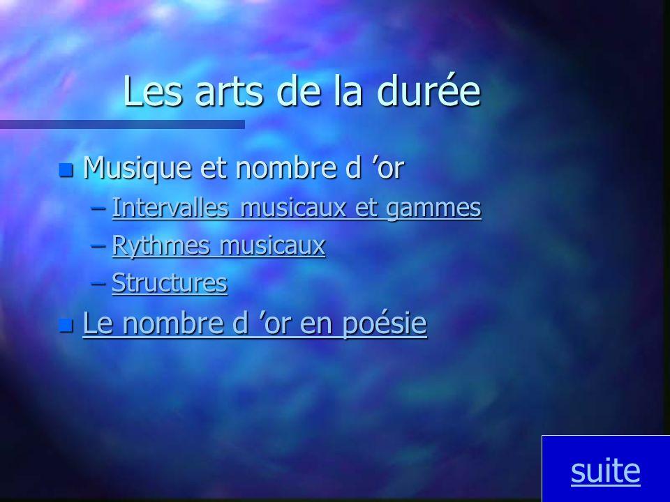 Les arts de la durée n Musique et nombre d or –Intervalles musicaux et gammes Intervalles musicaux et gammesIntervalles musicaux et gammes –Rythmes mu