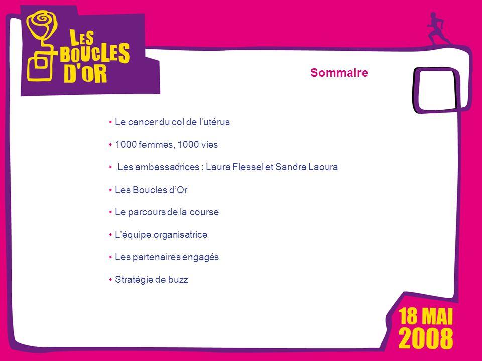 1000 femmes, 1000 vies pour Métro - Mars 2008 Les Boucles dOr, un événement Alizeum Sport Sommaire Le cancer du col de lutérus 1000 femmes, 1000 vies