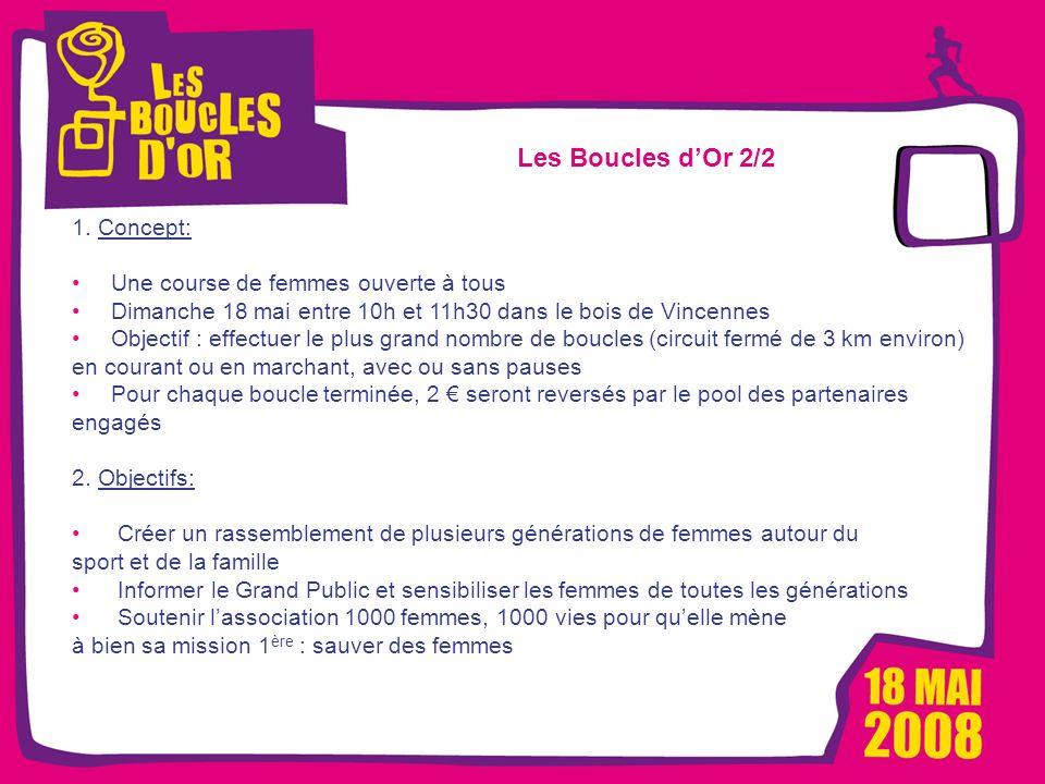 1000 femmes, 1000 vies pour Métro - Mars 2008 Les Boucles dOr, un événement Alizeum Sport Les Boucles dOr 2/2 1. Concept: Une course de femmes ouverte