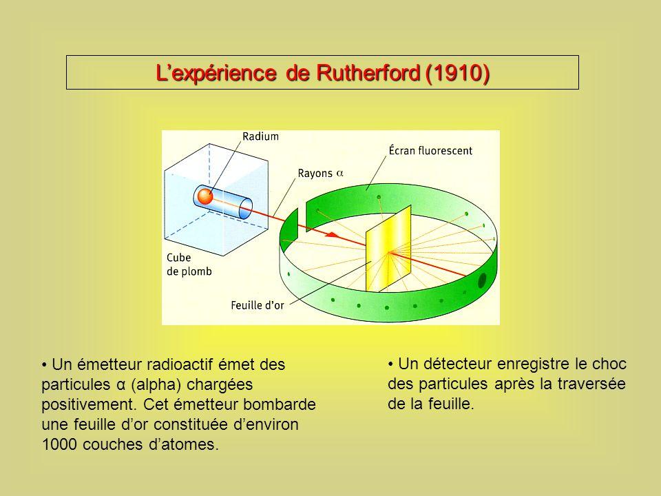 Lexpérience de Rutherford (1910) Un émetteur radioactif émet des particules α (alpha) chargées positivement.
