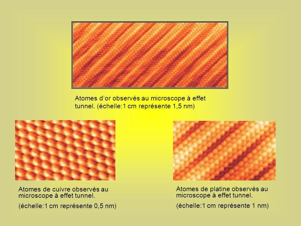 Atomes dor observés au microscope à effet tunnel.