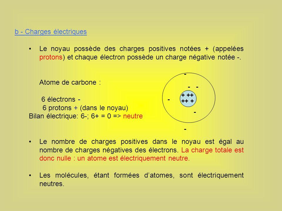 b - Charges électriques Le noyau possède des charges positives notées + (appelées protons) et chaque électron possède un charge négative notée -.