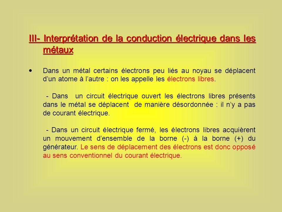 III- Interprétation de la conduction électrique dans les métaux Dans un métal certains électrons peu liés au noyau se déplacent dun atome à lautre : on les appelle les électrons libres.