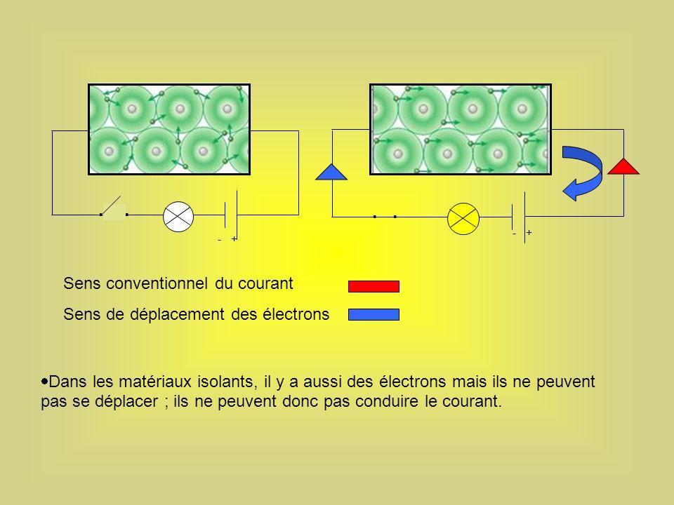 - + Dans les matériaux isolants, il y a aussi des électrons mais ils ne peuvent pas se déplacer ; ils ne peuvent donc pas conduire le courant.