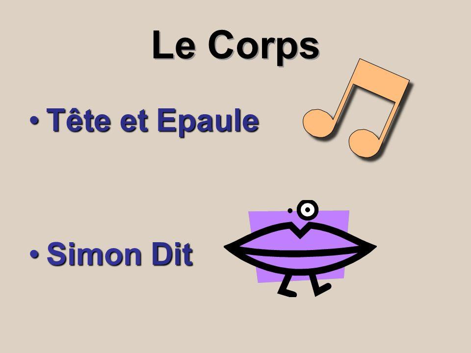 Le Corps Tête et EpauleTête et Epaule Simon DitSimon Dit