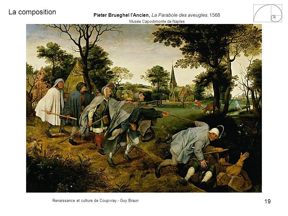 La composition Renaissance et culture de Coupvray - Guy Braun 19 Pieter Brueghel l'Ancien, La Parabole des aveugles, 1568 Musée Capodimonte de Naples