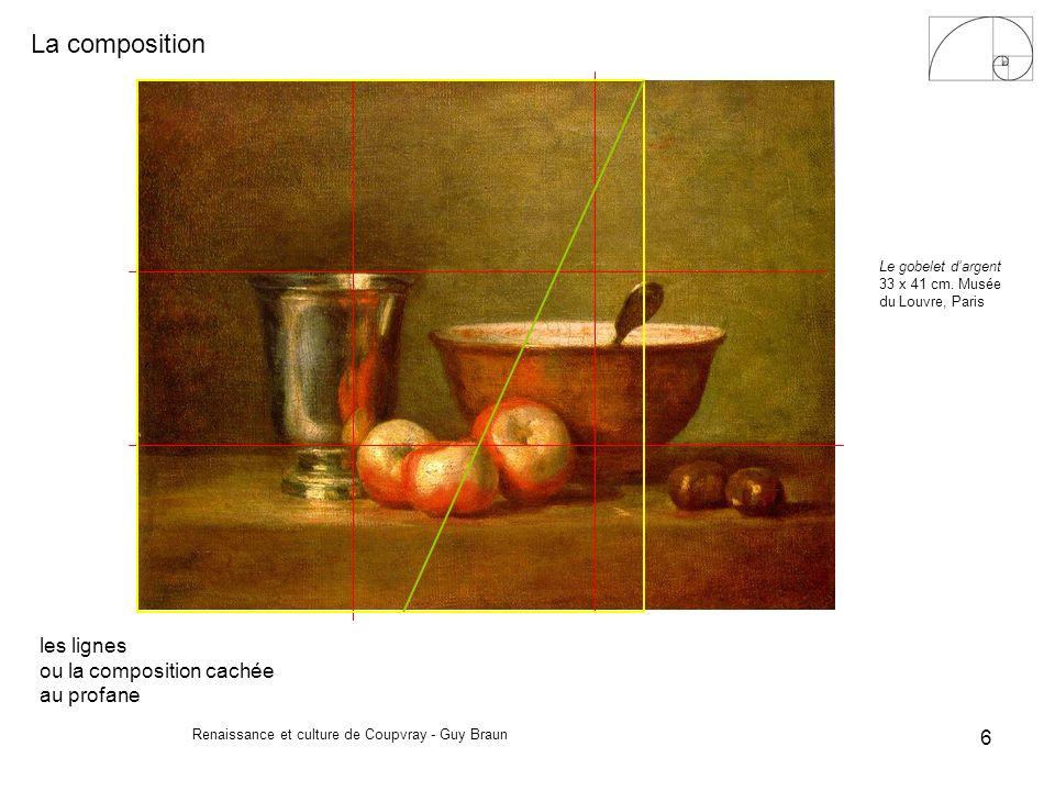 La composition Renaissance et culture de Coupvray - Guy Braun 7 les lignes ou la composition cachée au profane Jean-Baptiste Siméon CHARDIN - Un maigre repas avec des ustensiles de cuisine (1731) Huile sur toile – 33 x 41 cm - Musée du Louvre (Paris)
