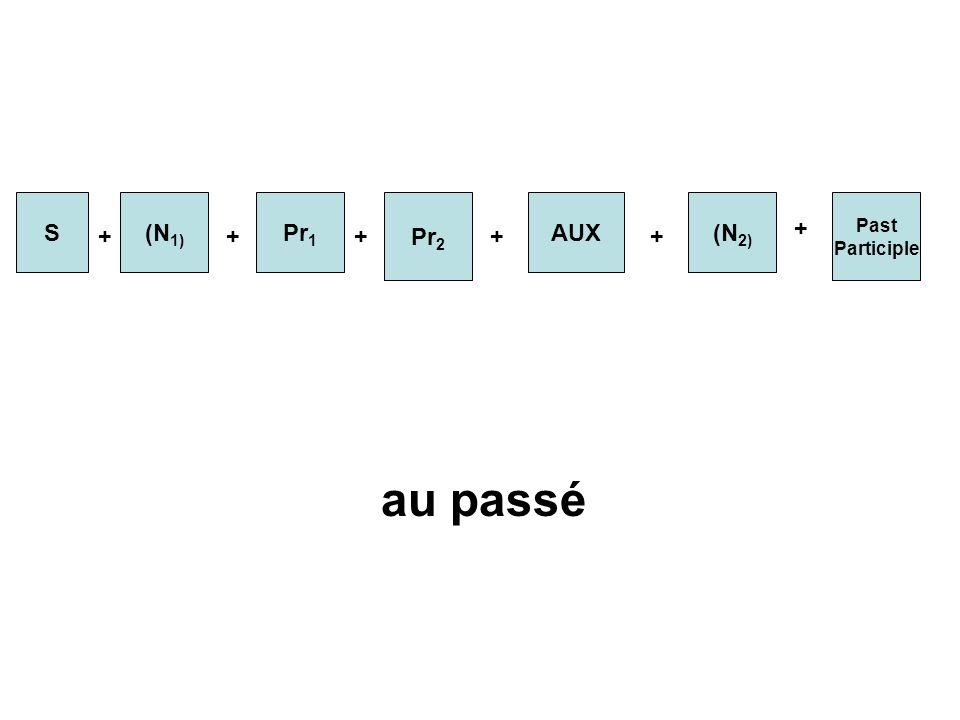 S(N 1) Pr 1 Pr 2 AUX(N 2) Past Participle ++++ + + au passé