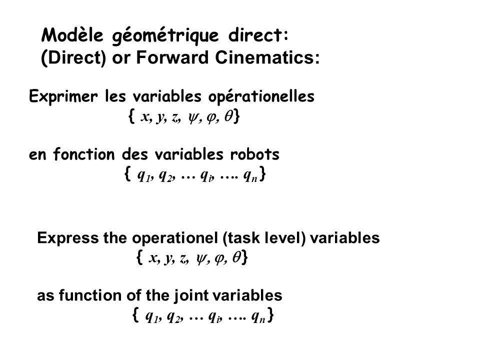 Modèle géométrique direct: ( Direct) or Forward Cinematics: Exprimer les variables opérationelles { x, y, z, } en fonction des variables robots { q 1, q 2, … q i, ….