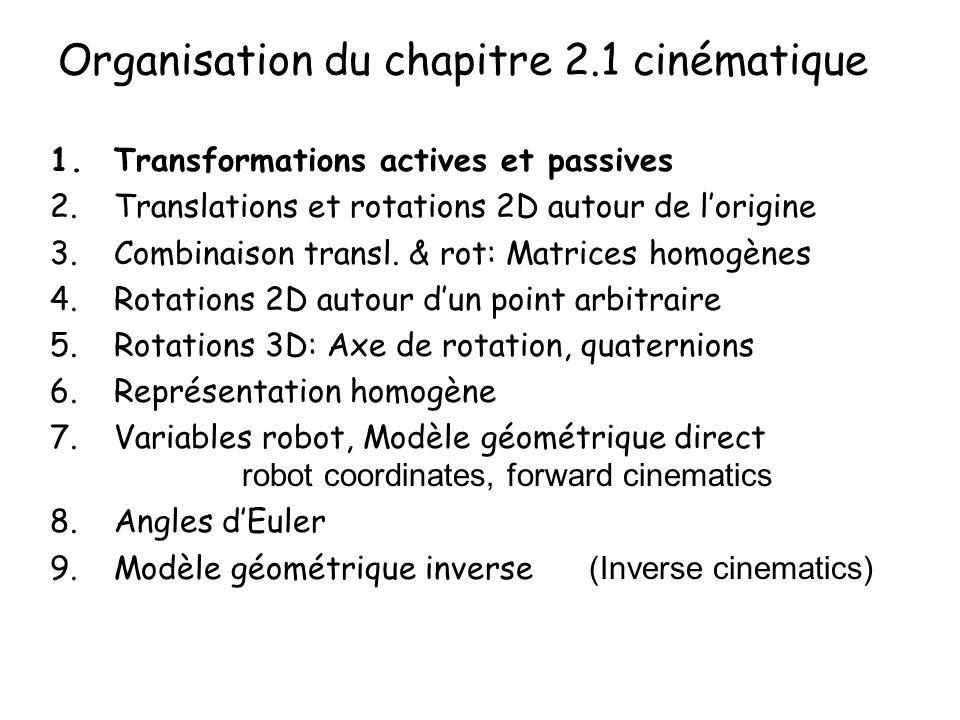 Organisation du chapitre 2.1 cinématique 1.Transformations actives et passives 2.Translations et rotations 2D autour de lorigine 3.Combinaison transl.