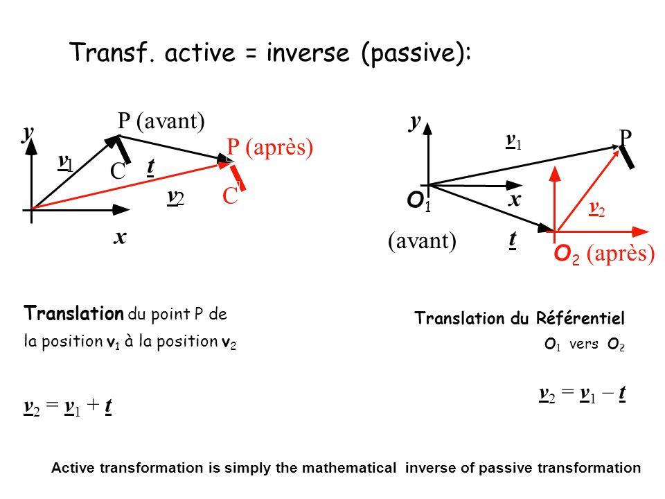Translation du Référentiel O 1 vers O 2 v 2 = v 1 – t Transf.