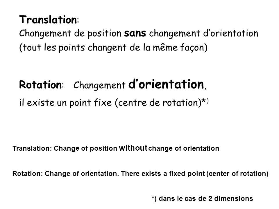 Translation : Changement de position sans changement dorientation (tout les points changent de la même façon) Rotation : Changement dorientation, il existe un point fixe (centre de rotation)* ) Translation: Change of position without change of orientation Rotation: Change of orientation.
