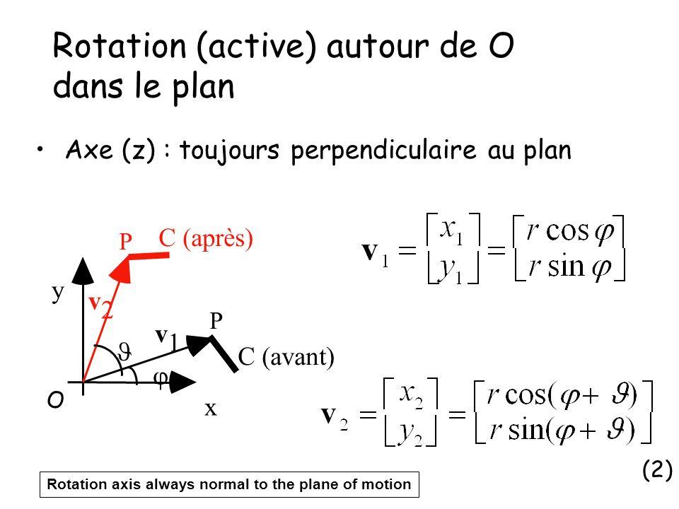 Rotation (active) autour de O dans le plan Axe (z) : toujours perpendiculaire au plan x y v 1 v 2 C (avant) C (après) O (2) P P Rotation axis always normal to the plane of motion