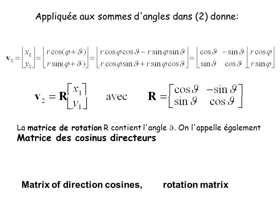 Appliquée aux sommes d angles dans (2) donne: La matrice de rotation R contient l angle.