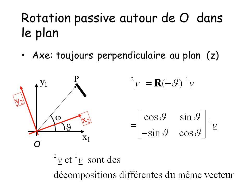 Rotation passive autour de O dans le plan Axe: toujours perpendiculaire au plan (z) O x1x1 y1y1 x2x2 y2y2 P