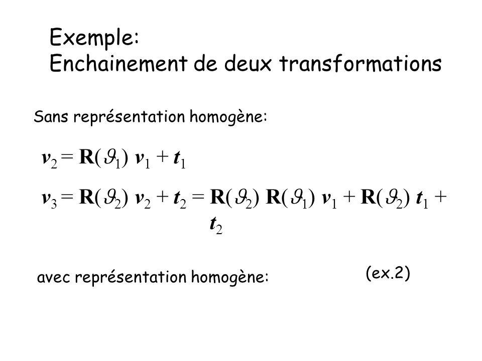 Exemple: Enchainement de deux transformations Sans représentation homogène: v 2 = R( ) v 1 + t 1 v 3 = R( ) v 2 + t 2 =R( ) R( ) v 1 + R( ) t 1 + t 2 avec représentation homogène: (ex.2)