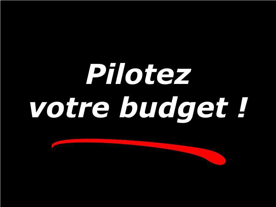 Pilotez votre budget !