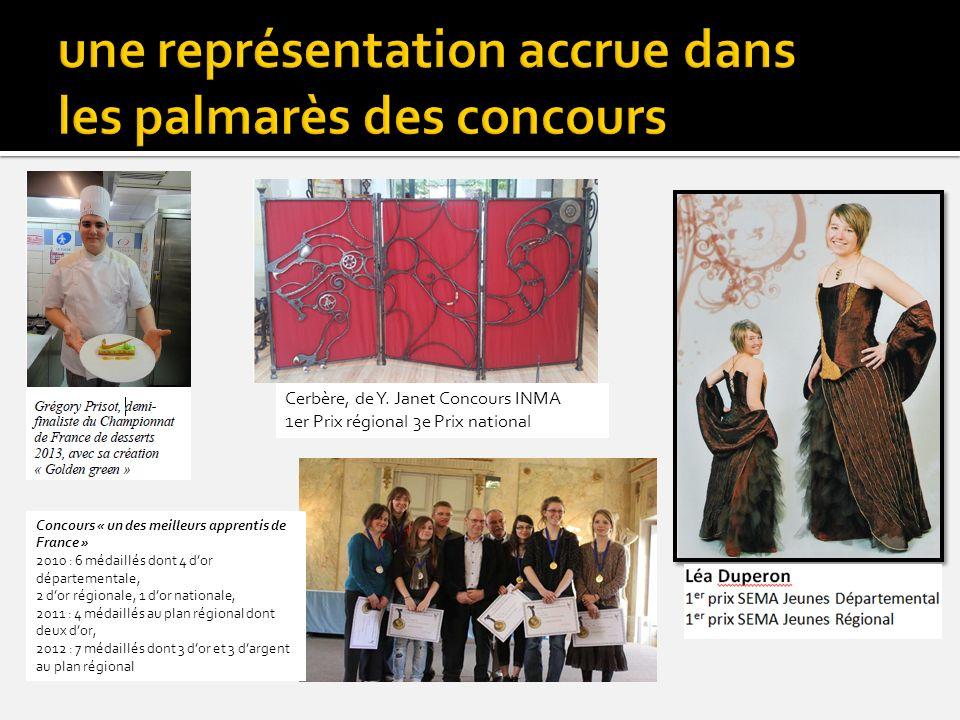 Cerbère, de Y. Janet Concours INMA 1er Prix régional 3e Prix national Concours « un des meilleurs apprentis de France » 2010 : 6 médaillés dont 4 dor