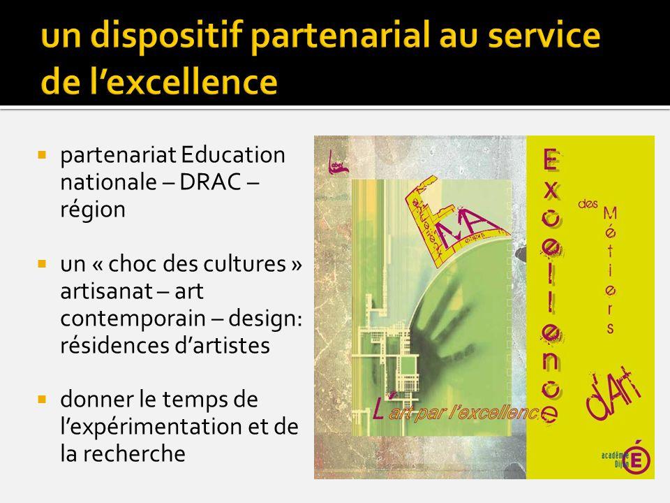 partenariat Education nationale – DRAC – région un « choc des cultures » artisanat – art contemporain – design: résidences dartistes donner le temps d