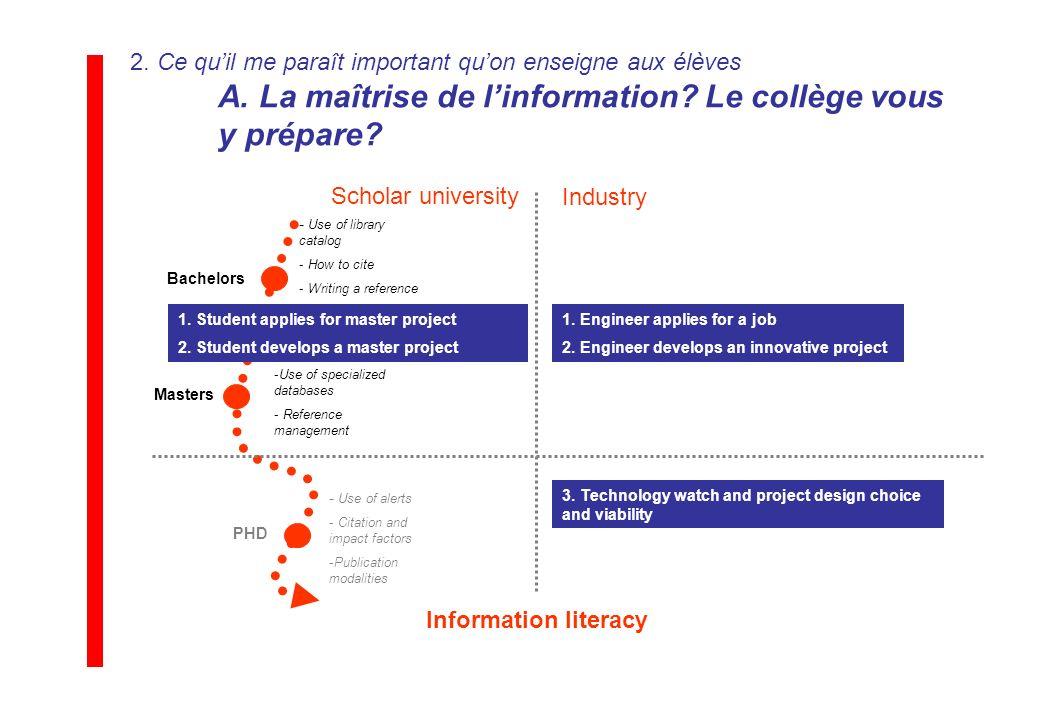2. Ce quil me paraît important quon enseigne aux élèves A. La maîtrise de linformation? Le collège vous y prépare? Information literacy Bachelors - Us