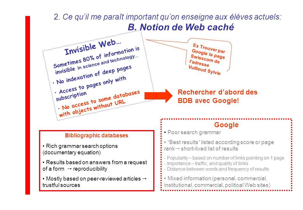 2. Ce quil me paraît important quon enseigne aux élèves actuels: B. Notion de Web caché Google Poor search grammar Best results listed according score