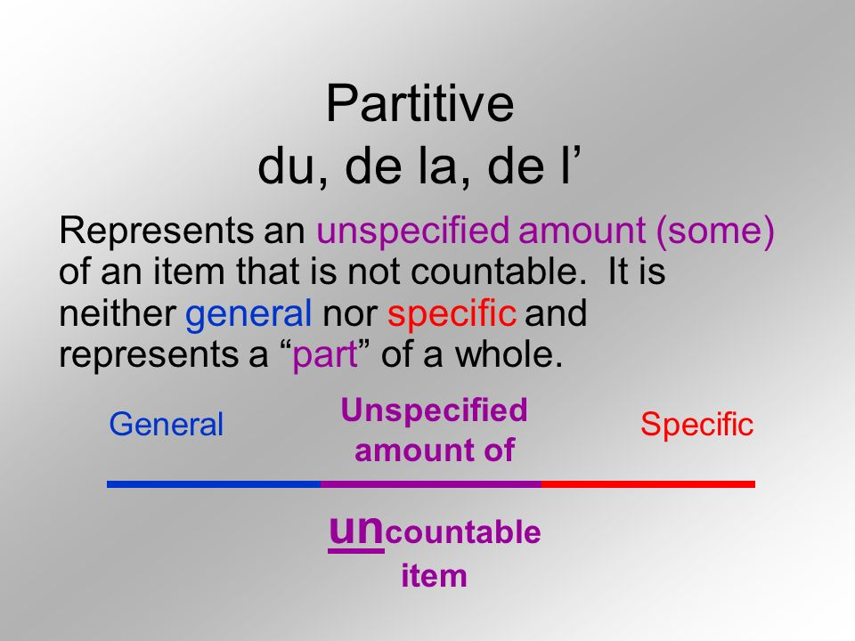 Partitive du, de la, de l Represents an unspecified amount (some) of an item that is not countable. It is neither general nor specific and represents