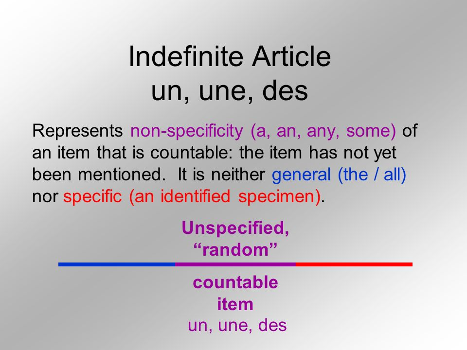 Indefinite Article un, une, des Represents non-specificity (a, an, any, some) of an item that is countable: the item has not yet been mentioned. It is
