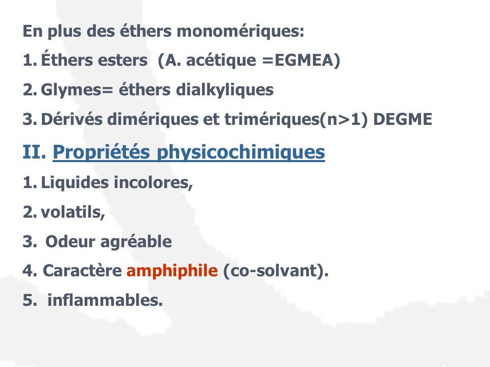 En plus des éthers monomériques: 1.Éthers esters (A. acétique =EGMEA) 2.Glymes= éthers dialkyliques 3.Dérivés dimériques et trimériques(n>1) DEGME II.