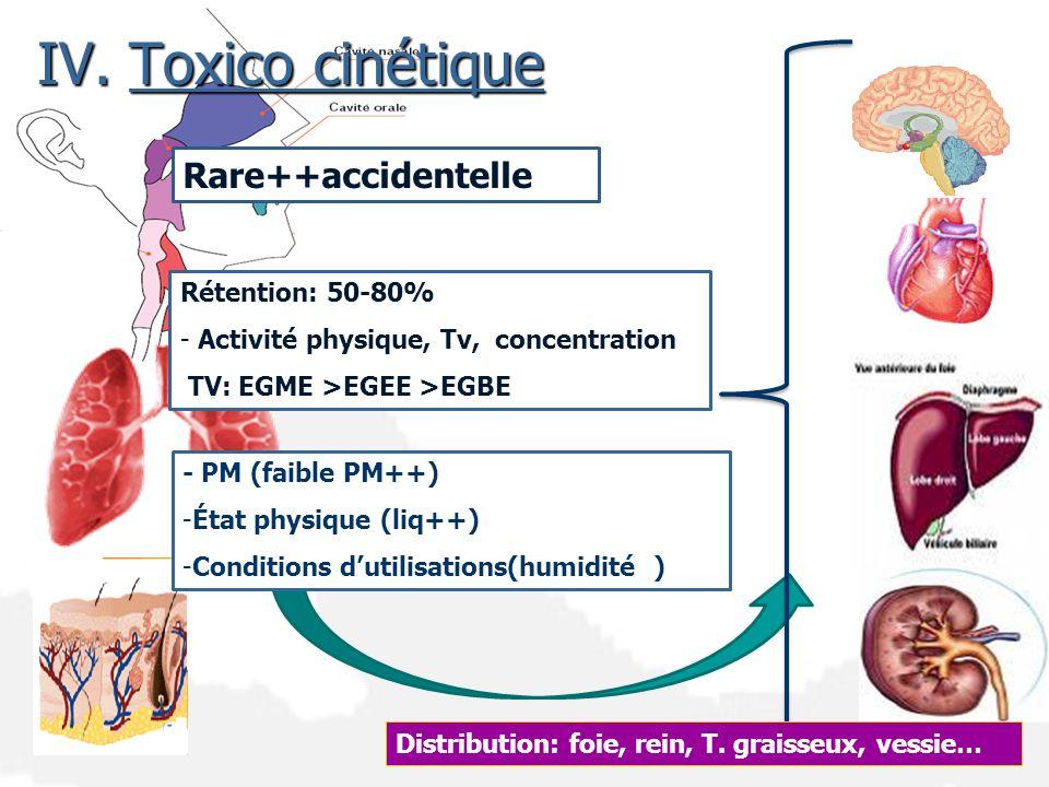 Rare++accidentelle Rétention: 50-80% - Activité physique, Tv, concentration TV: EGME >EGEE >EGBE - PM (faible PM++) -État physique (liq++) -Conditions
